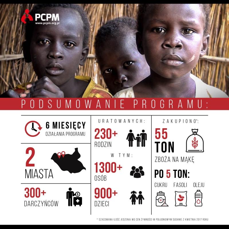 pcpm infografika blinkblink projekty graficzne